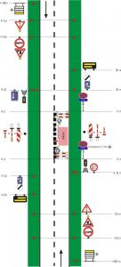 bijlage-2-signalisatieschema