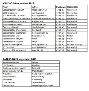 Lijst deelnemende scholen